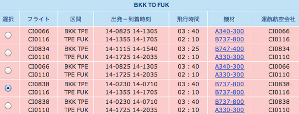 ci_fuk_bkk3