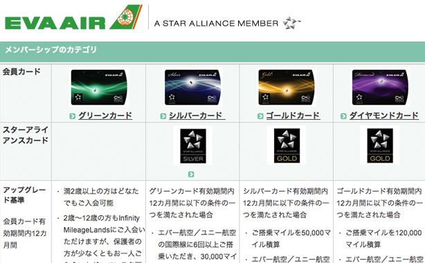 eva_card1